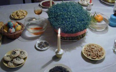 Çfarë duhet të dini për festën e Sulltan Nevruzit