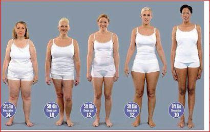 Humbja e peshës, më e vështirë kur jeni të shkurtër? Ja çfarë duhet të bëni!