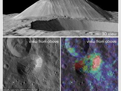 Në afërsi të një planeti xhuxh: Prova e NASA-s për Dawn dërgon imazhin e ri mahnitës (VIDEO)
