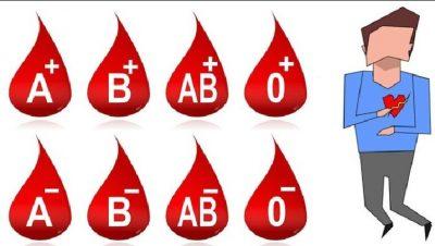 Kujdes! Më të rrezikuar nga goditja në zemër janë meshkujt me këtë grup gjaku