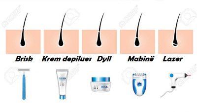 E THONË ESTETISTËT/ Ja cila është metoda më e mirë e depilimit për çdo pjesë të trupit