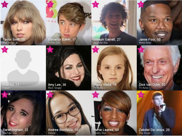 DITËLINDJET E 13 DHJETORIT/ Ja kush FESTON sot. Nga Taylor Swift tek Jamie Foxx (FOTO)