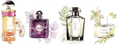 ZGJEDHJA E AROMËS SIPAS PERSONALITETIT/ Ja parfumet më të mira për këtë sezon