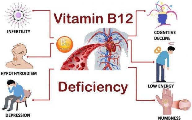 JA PSE MJEKËT I INJOROJNË/ 4 shenjat që paralajmërojnë se trupi juaj nuk po merr vitaminë B12