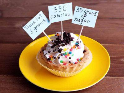 AS MË SHUMË AS MË PAK/ Këto janë kaloritë që duhet të konsumoni çdo ditë