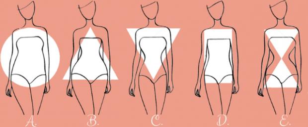HABISIN MJEKËT/ Femrat që kanë këtë formë trupi janë më të rrezikuara nga kanceri i gjirit