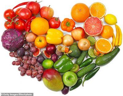 SHKENCËTARËT PUBLIKUAN LISTËN/ JA ushqimet qe do t'ju shpëtojnë jetën