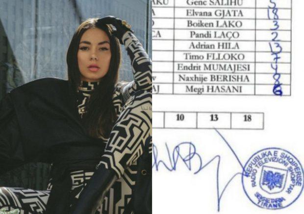 PUBLIKOHEN VOTIMET E JURISË/ Antarët e huaj nxjerrin fituese Elvanën, shqiptarët e vlerësuan me pak pikë