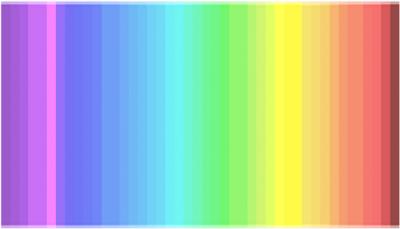 TEST/ Zbuloni sa ngjyra mund të shihni dhe ç'thotë kjo për ju